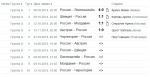 Сборная России по футболу, расписание матчей 2015
