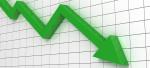 Ставки ипотечного кредита в США снижаются четвертую неделю подряд