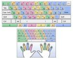 Для быстрого набора текста не обязательно использовать все пальцы